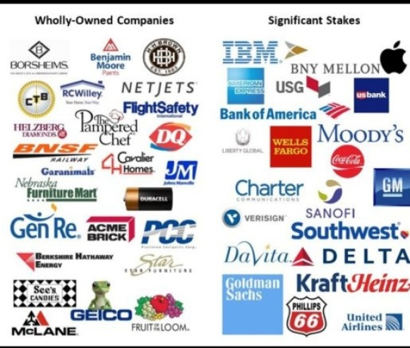 Undervalued stocks to buy