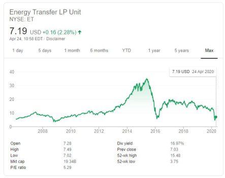 1 of 3 oil stocks to buy