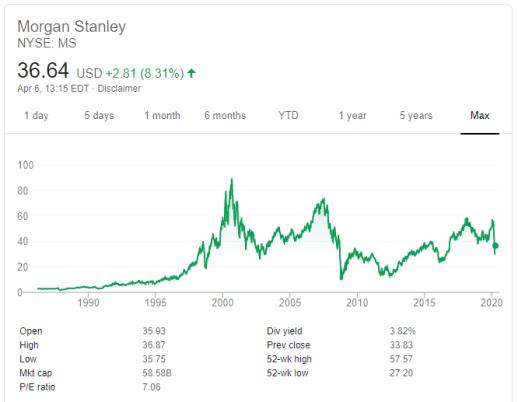 3 bank stocks to buy