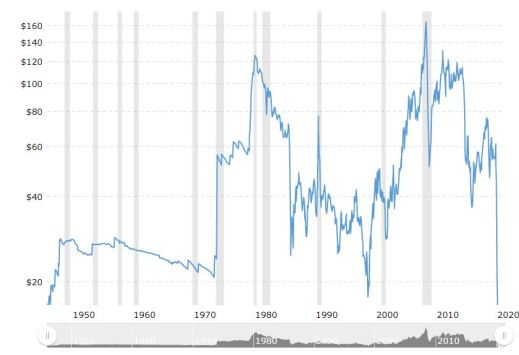 3 oil stocks to buy.