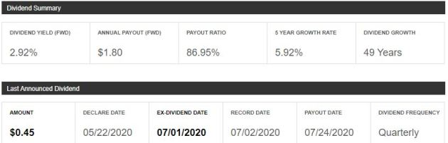 1 of 3 Undervalued Dividend Aristocrats